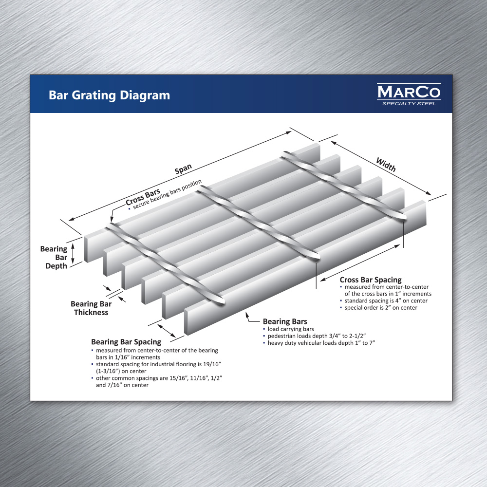 Marco-Specialty-Steel-Diagram